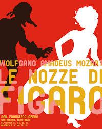 Name:  figaro.jpg Views: 153 Size:  15.3 KB